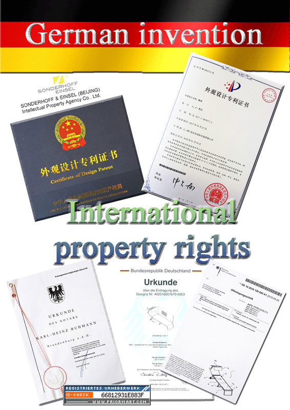 International Property Rights